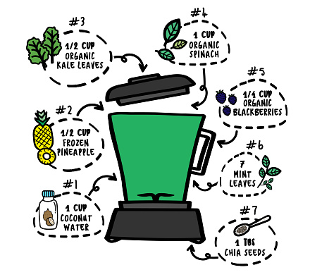 Very Green Smoothie