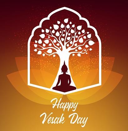 Vesak Day. Buddha sit under Bodhi tree