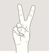 Victory sign/Peace sign