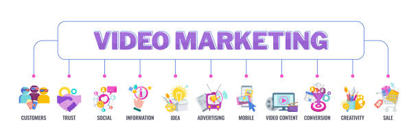 Video marketing banner with icons. Digital marketing. Video marketing banner with icons. Digital marketing. Selling goods and services online using video content. Internet promotion. Mobile adds. Flat vector illustration. mobile video advertisement stock illustrations