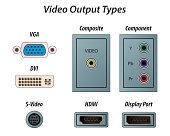 Video Output Types