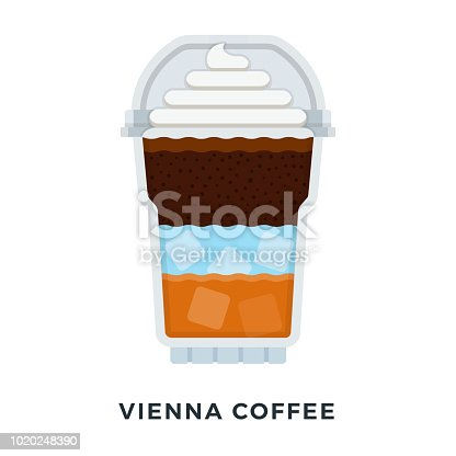 Vienna Coffee with ice cubes in a clear plastic glass vector flat material design object. Isolated illustration on white background.