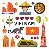 Vietnam icons collection.