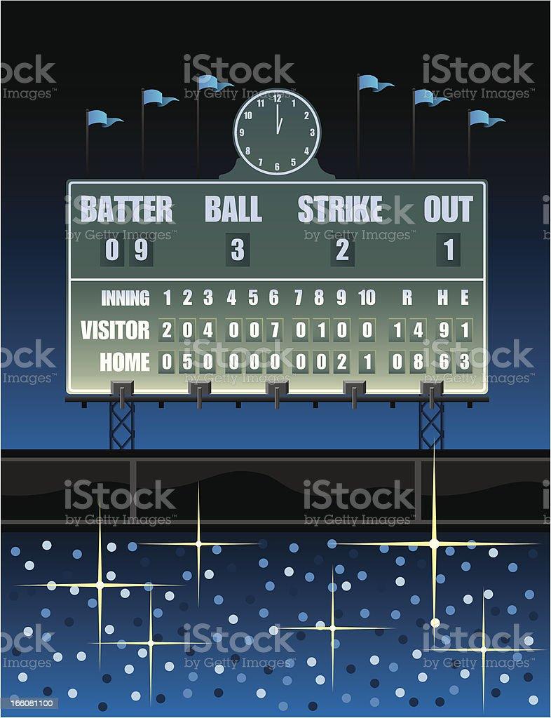 A vintage baseball scoreboard in a stadium vector art illustration