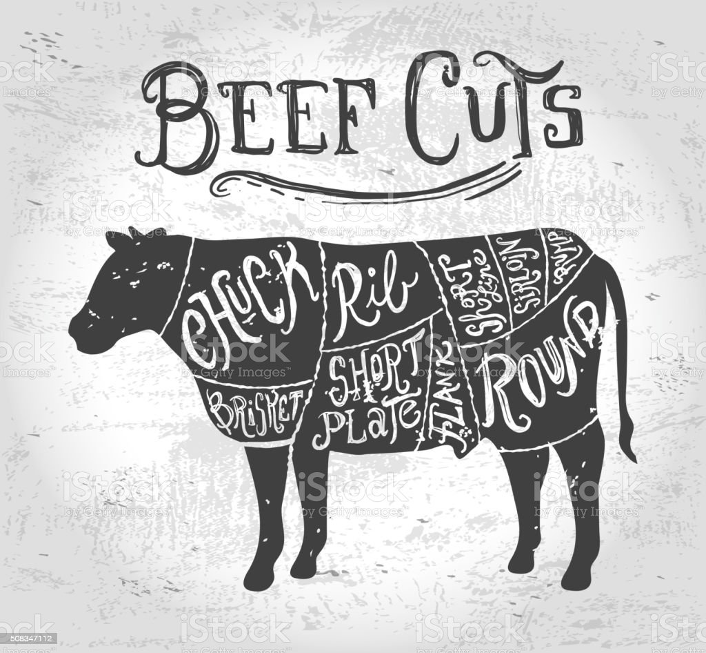 vintage beef cuts butcher diagram vector id508347112 vintage beef cuts butcher diagram stock vector art & more images of
