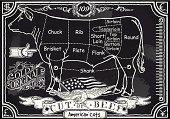 Vintage Blackboard American Cut of Beef