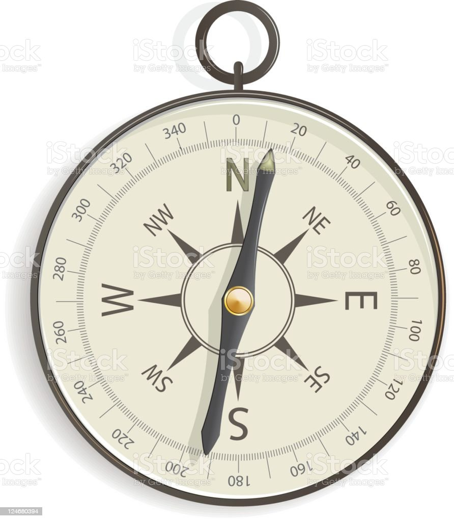 how to use a circle compass
