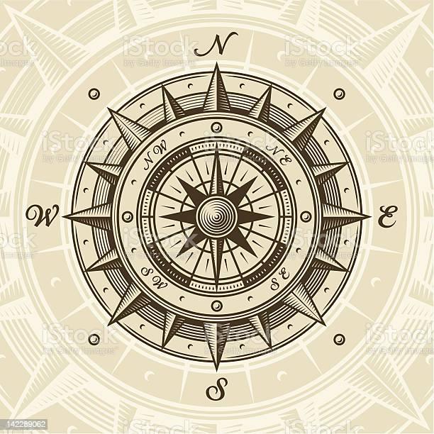 Vintage compass vector id142289062?b=1&k=6&m=142289062&s=612x612&h=kbyt5lraegtthtxfwa7ntofmrgdc5dki6ocp5cxiiou=