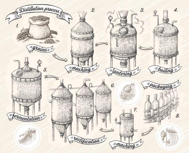 vintage distillation apparatus sketch. moonshining vector illustration - brewery tanks stock illustrations
