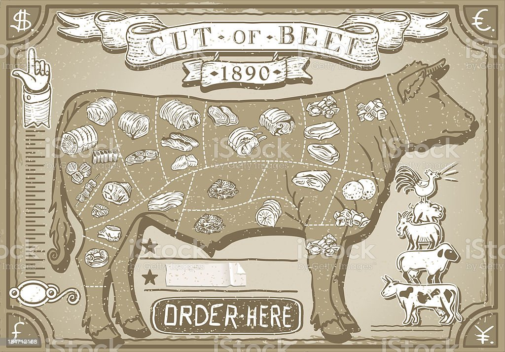 Vintage Graphic Page for Butcher Shop royalty-free stock vector art