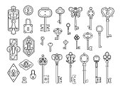 Vintage locks and keys. Sketch keyhole, victorian style padlock. Medieval or antique door hole, old decor security elements vector collection. Illustration lock and key, keyhole antique sketch