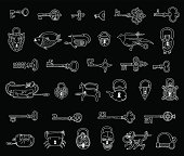 Vintage locks and keys.