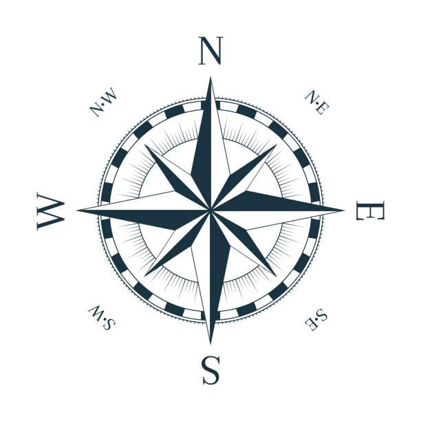 vintage morski róża wiatrów z nazwanym kierunku. - compass stock illustrations
