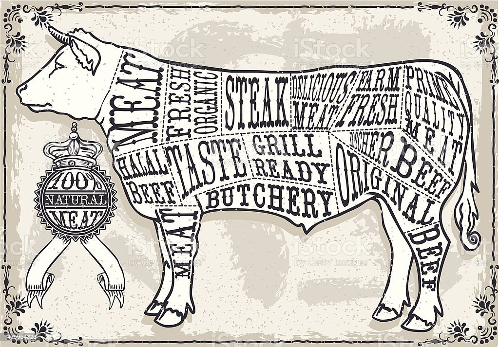 Vintage Pastel Page Of Cut Of Beef Stock Vector Art More Images Of