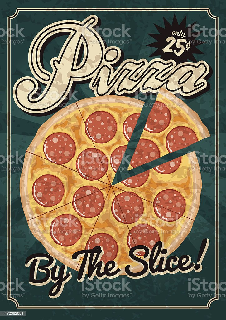 Affiches Vintage Pizza Vecteurs Libres De Droits Et Plus D Images