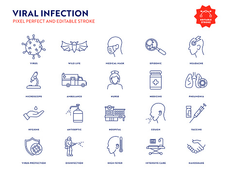 Viral Infection Icon Set with Editable Stroke and Pixel Perfect.