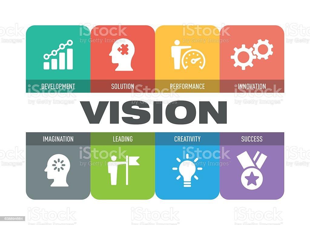 Vision Icon Set vector art illustration