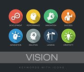 Vision chart with keywords and icons. Flat design with long shadows