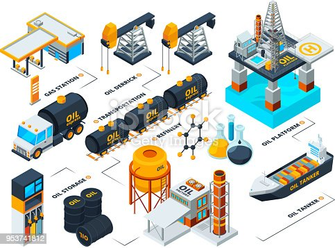 istock Visualization of all stages of oil production. Isometric pictures 953741812