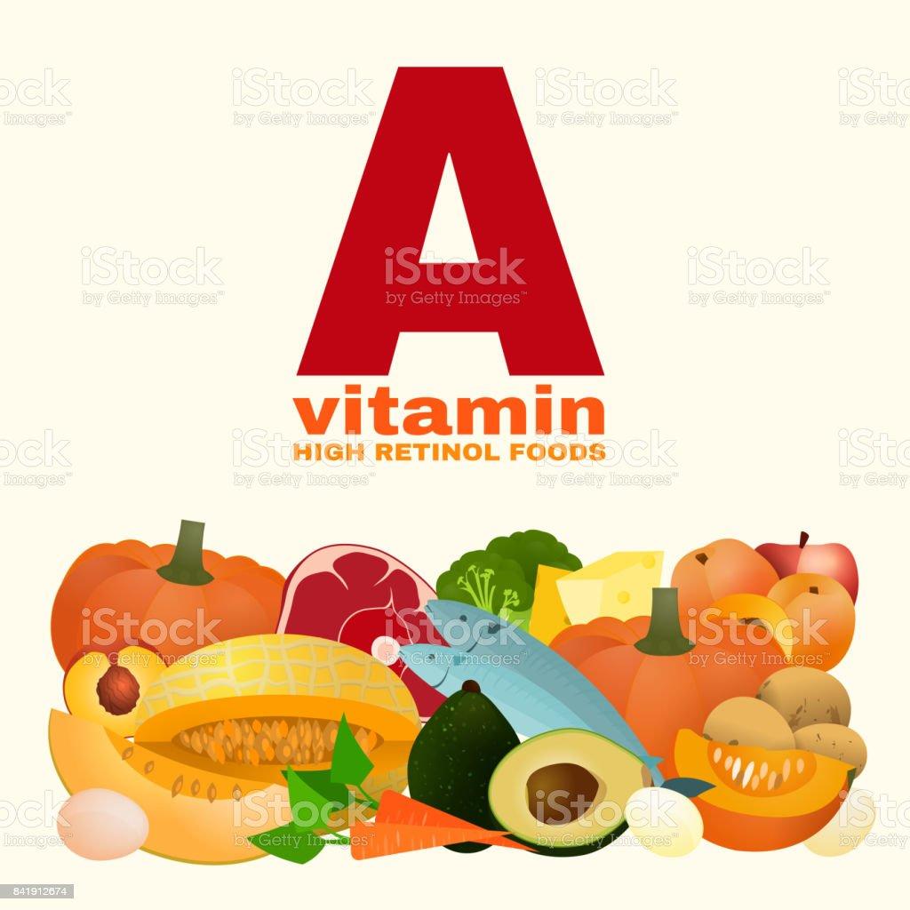 Vitamin A Background vector art illustration