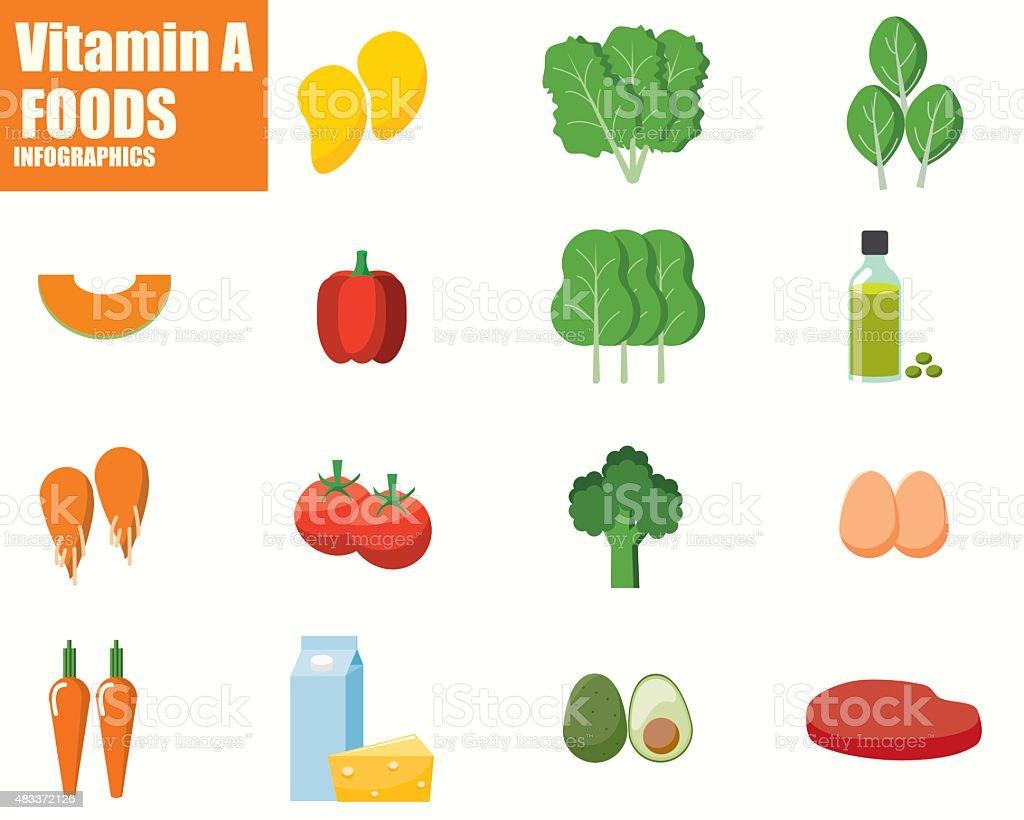 Vitamin A infographics vector art illustration