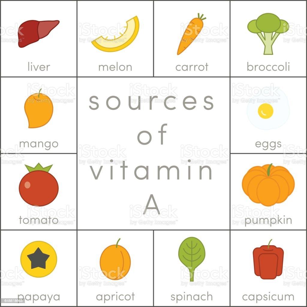 Vitamin A vector vector art illustration
