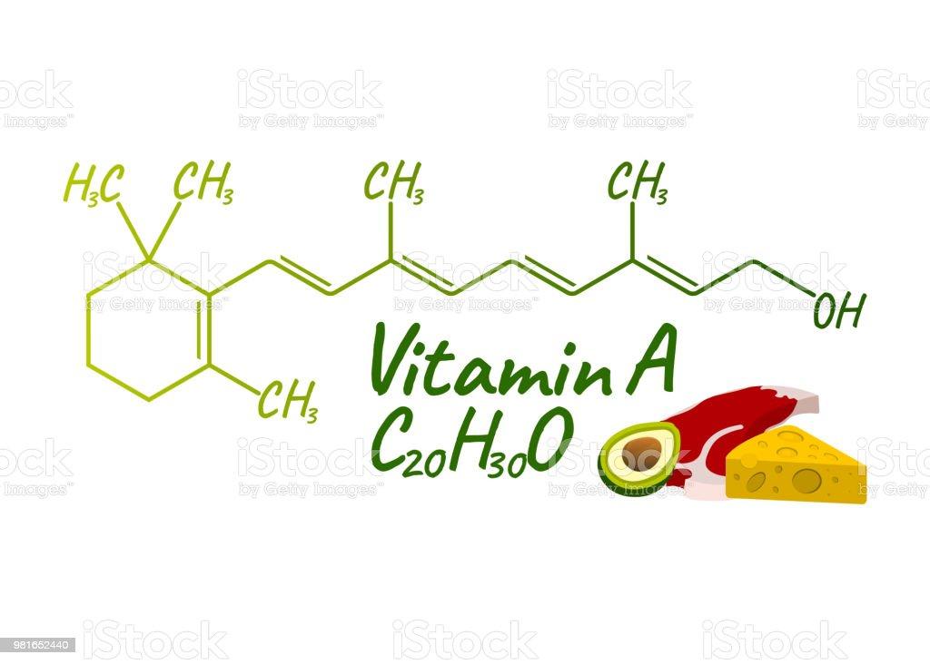 Ilustración de Vitamina A Con Icono Y La Etiqueta De Los Alimentos ...