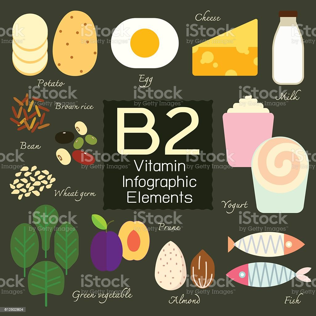 Vitamin B2 infographic element. vector art illustration