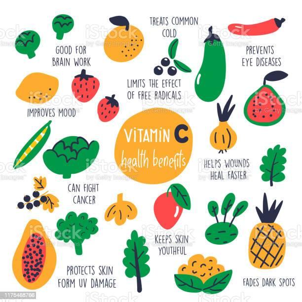 C 食べ物 ビタミン