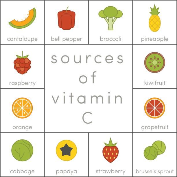 stockillustraties, clipart, cartoons en iconen met vitamine c vector - fresh start yellow
