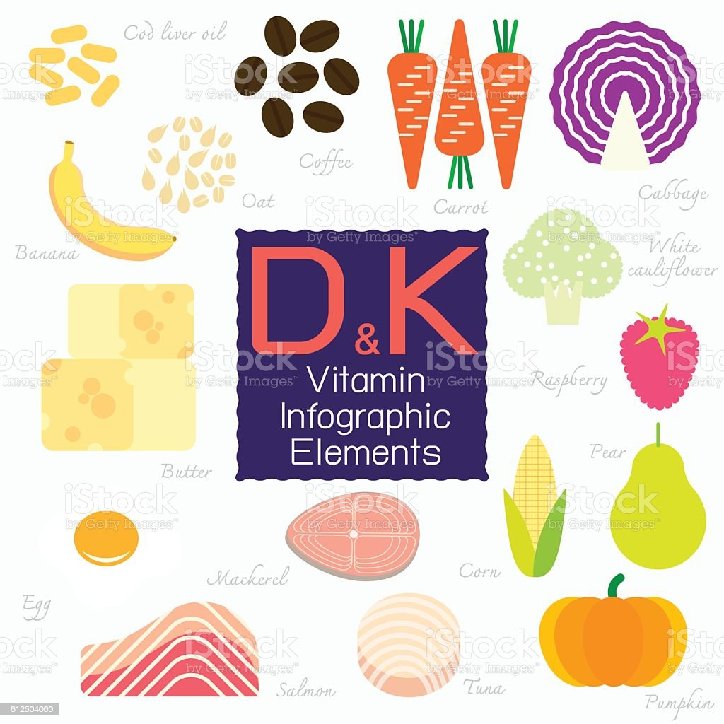 Vitamin D and K infographic element. vector art illustration