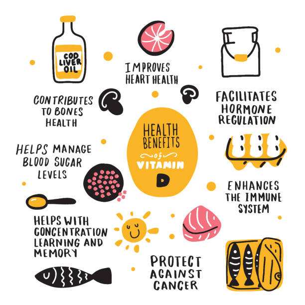 vitamin d benefits and food.. hand drawn infographic. doodles. vector. - vitamin d stock illustrations