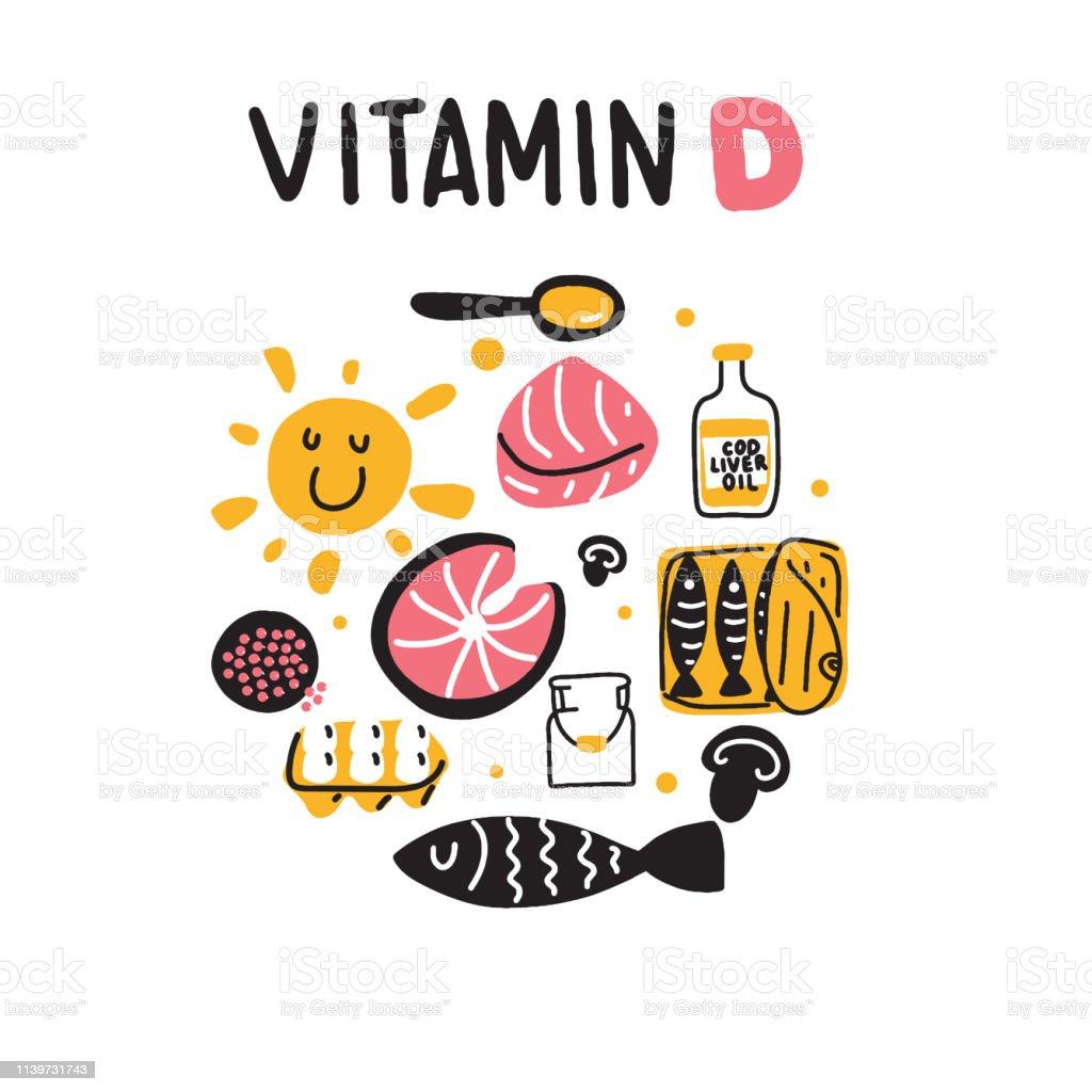 mejores fuentes de vitamina d