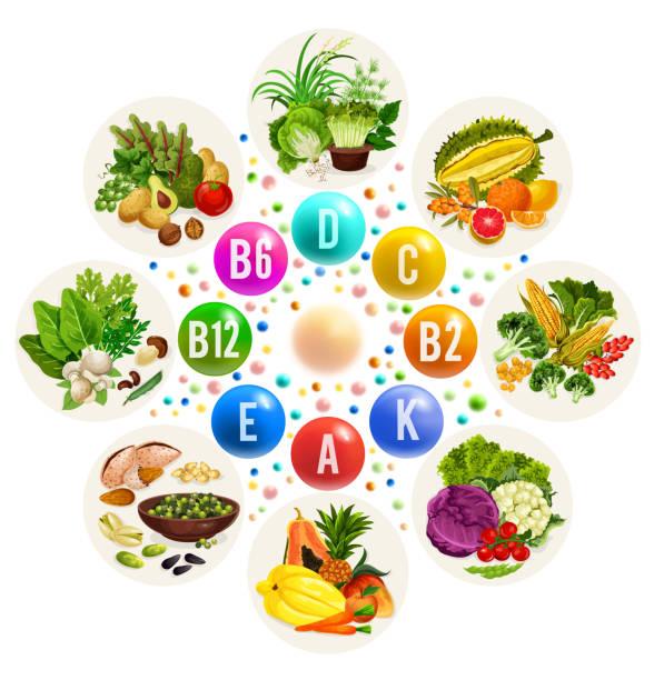 gıda, meyve ve sebzeler vitamin kaynağı - vitamin d stock illustrations