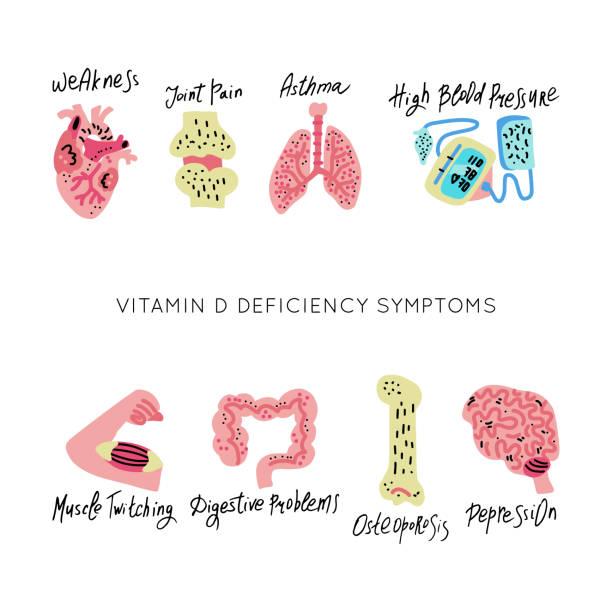vitamind deficiency vector - vitamin d stock illustrations