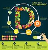 Vitamins and minerals concept. vector illustration.