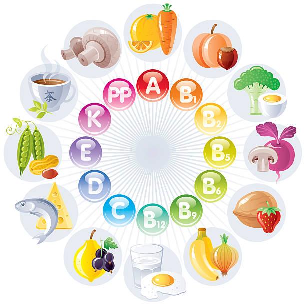 illustrazioni stock, clip art, cartoni animati e icone di tendenza di vitamina tavolo con cibo icone - integratore vitaminico