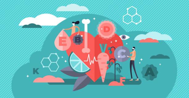illustrazioni stock, clip art, cartoni animati e icone di tendenza di vitamins vector illustration. flat tiny healthy lifestyle persons concept. - vitamina