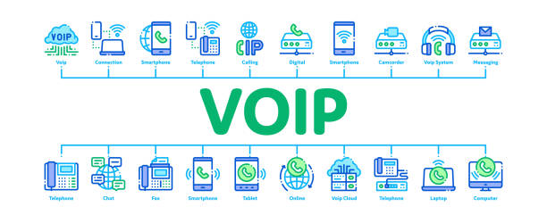 Voip Calling System Minimal Infographic Banner Vector vector art illustration