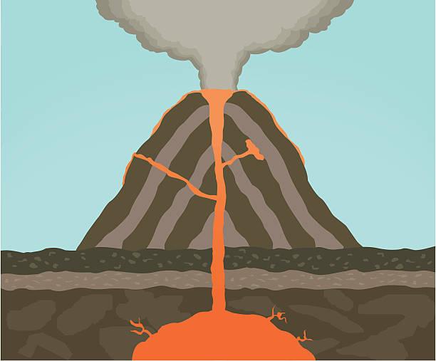 vulkan dynamics - vulkane stock-grafiken, -clipart, -cartoons und -symbole