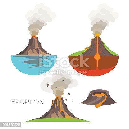 Volcano eruption with hot lava, black ash and dark smoke. Natural dangerous phenomenon that can cause massive fire isolated cartoon vector illustrations set.
