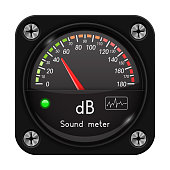 Volume unit meter. Sound audio equipment