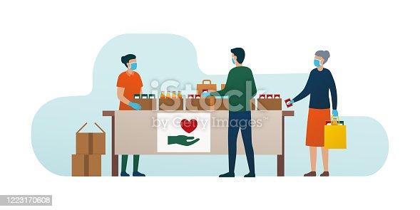istock Volunteer distributing food to people during coronavirus covid-19 epidemic 1223170608