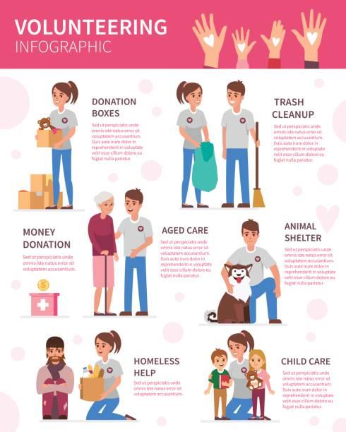 stockillustraties, clipart, cartoons en iconen met vrijwilligerswerk infographic - teenager animal