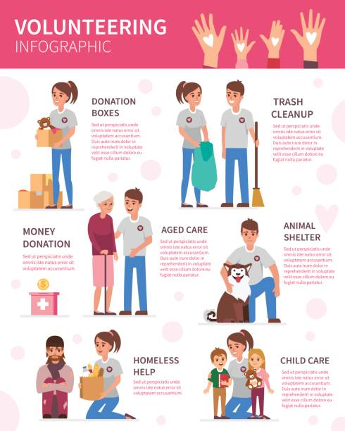 freiwilliges engagement infografik - arbeitshunde stock-grafiken, -clipart, -cartoons und -symbole