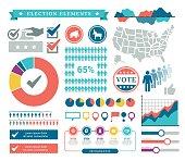 istock Voting Ifographic Set 1270626913