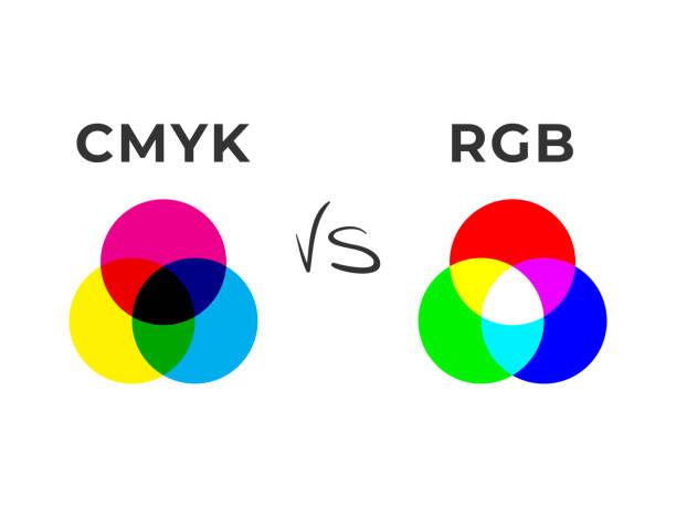illustrazioni stock, clip art, cartoni animati e icone di tendenza di cmyk vs rgb color model concept illustration. - huế