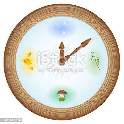 istock wall clock in a wooden frame and the arrows indicate the times of the year. Winter-snowflakes. Spring-blossoming leaves on a branch. Summer-mushrooms in the grass. Autumn-leaf fall. 1181685810