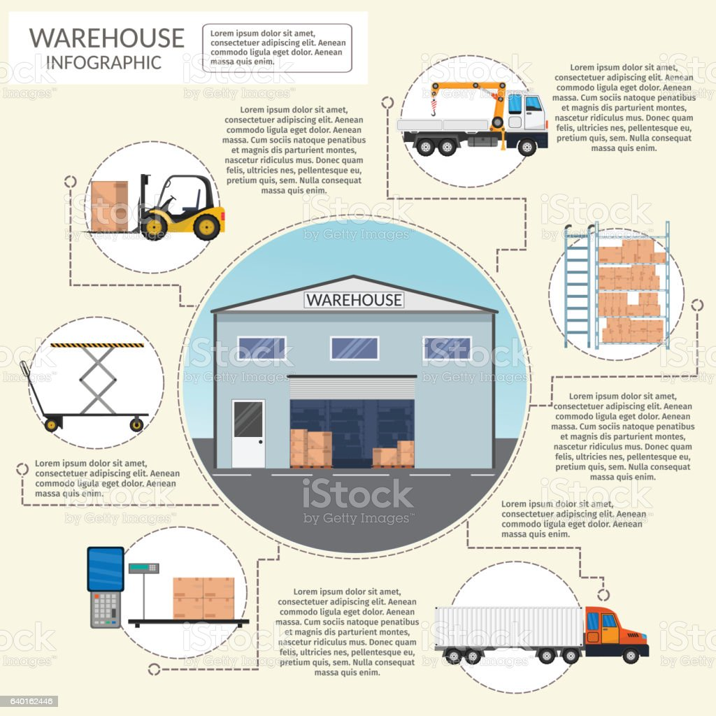 Warehouse interior storage Logistic vector set with shipping delivery, vector art illustration