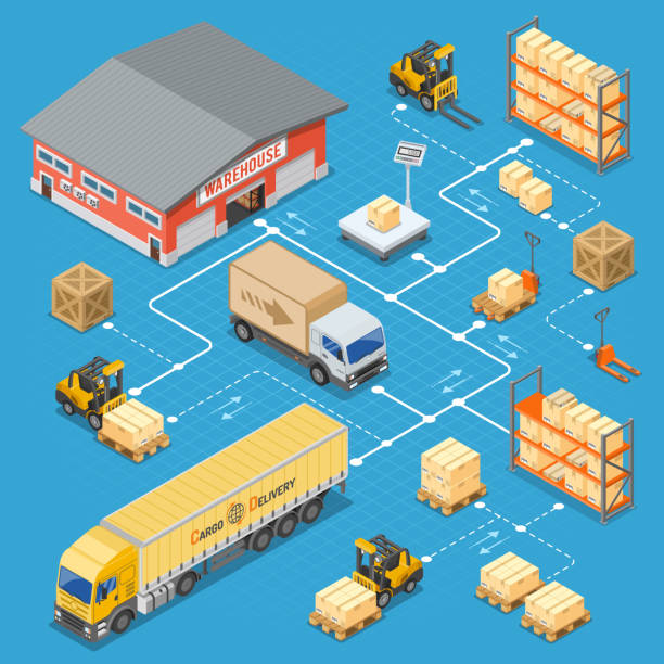 warehouse storage and delivery isometric infographics - warehouse stock illustrations